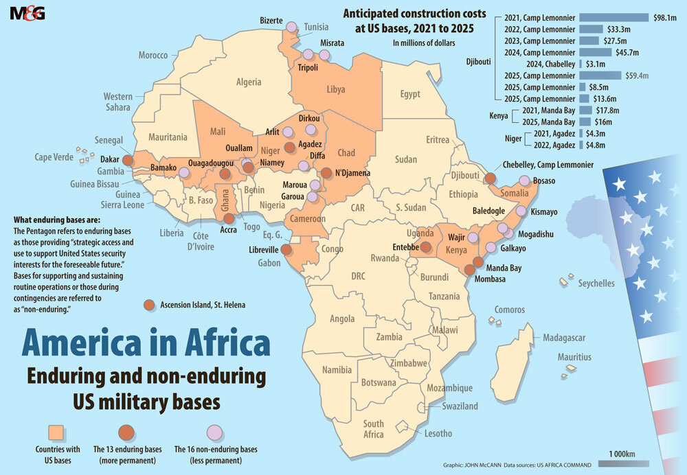 Anti-war activists raise alarm over United States' fast-growing military  presence across Africa - Tehran Times