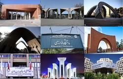 Iranian universities advance in Leiden Ranking