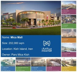 Grand Mica Mall Project