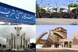 39 Iranian universities in ISC 2020 subject ranking